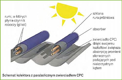 przekrojCPC.jpg